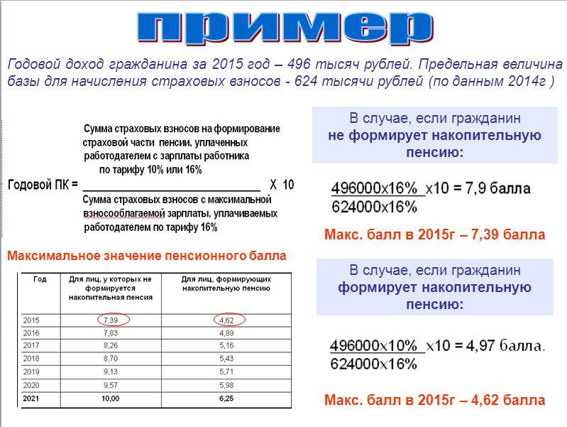Пенсионный калькулятор - pfrf.ru