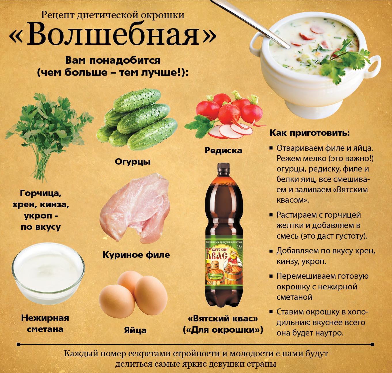 Рецепты самых хороших диет